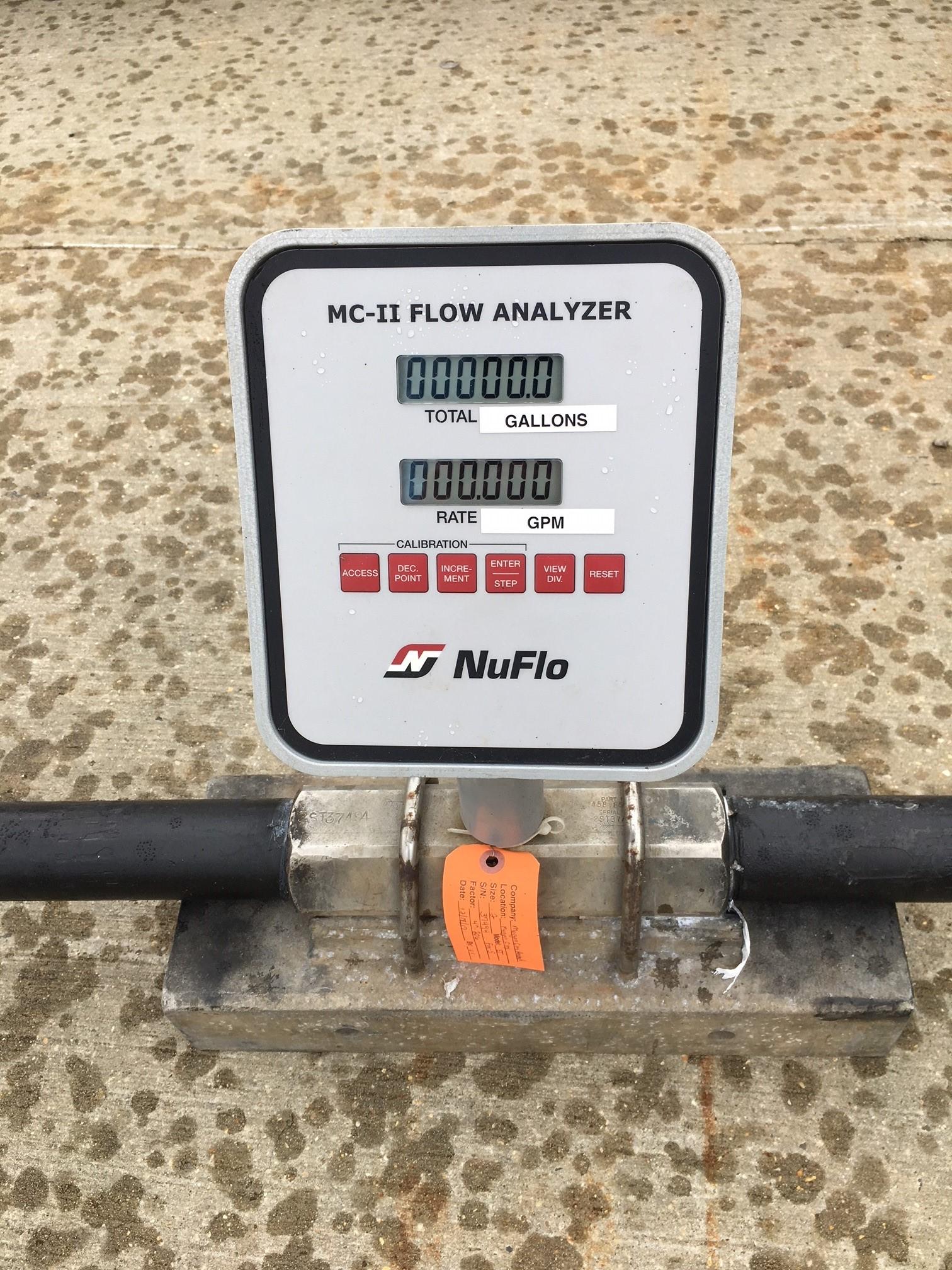 NuFlo meters